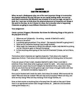 Macbeth Act 2 Review Art /Diagram Project