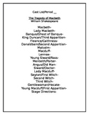 Macbeth Cast List