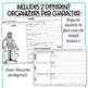 Macbeth Character Analysis Graphic Organizers