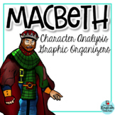 Macbeth Character Analysis Graphic Organizers (William Sha