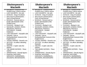 Macbeth Character Bookmark
