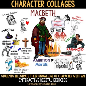 Macbeth Character Collages: An Interactive Digital Activity