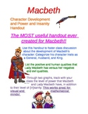 Macbeth Character Development and Insanity/Power Tracking Sheet
