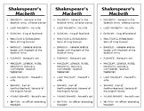 Macbeth Character List Bookmark (FREE)