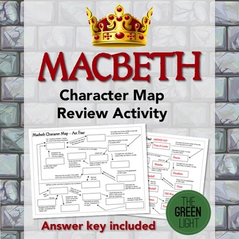 Macbeth Character Map Worksheet - Act Four