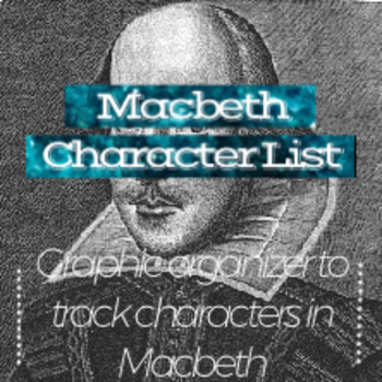 Macbeth Character Tracking Guide