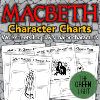 Macbeth Characterization Activity -- Worksheets, Bell-Ringers, Quizzes