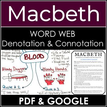 Macbeth Connotation and Denotation Word Web Activity