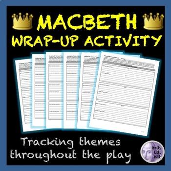 Macbeth Culminating Worksheets: Analyzing the Themes of Macbeth