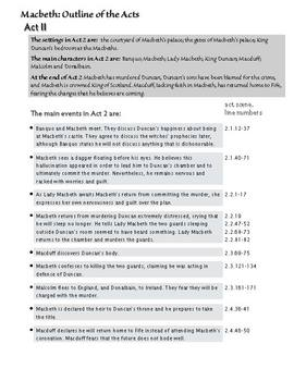 Macbeth: Detailed Act Outlines, Annotated Character List and Map
