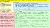 Macbeth Exam Process Resource with Model Writing