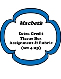 Macbeth Extra Credit Tissue Box Project