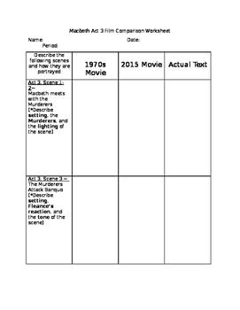 macbeth film comparison worksheet by teacher s paradise tpt