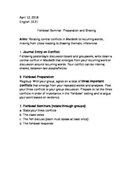 Macbeth Fishbowl Seminar Activity--and Preparation