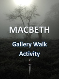 Macbeth Gallery Walk: Writing and Image Analysis for Shake
