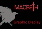 Macbeth Graphic Display for Bulletin Board