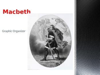 Macbeth Graphic Organizer
