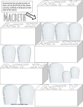 Macbeth Interactive Notes, Graphic Organizers, Sketch Notes