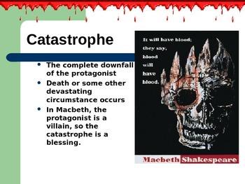 Macbeth Introduction