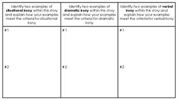 Macbeth: Irony Chart
