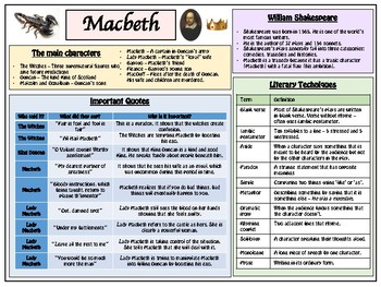 Macbeth - Knowledge Organizer