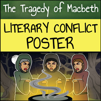 Macbeth: Literary Conflict Poster