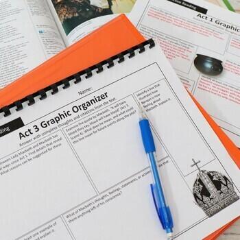 Macbeth Unit Plan, Shakespeare, Distance Learning