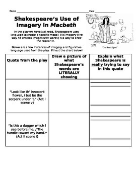 Macbeth Mood and Imagery Activity