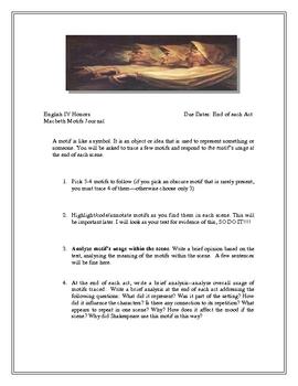 Macbeth Motifs Journal