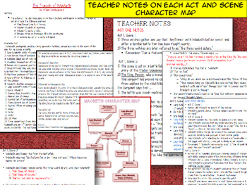 MACBETH CHARACTERS, TASK CARDS, FLIP BOOK, QUIZZES, WRITING, TEST, AND NOTES