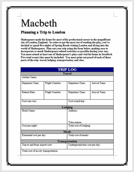 Macbeth - Planning a trip to London