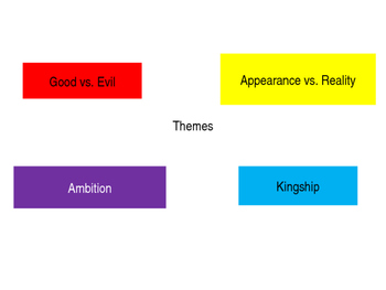 Macbeth PowerPoint's