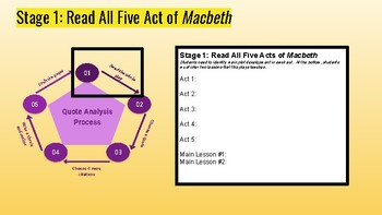 Macbeth Quotes Paper on Slides