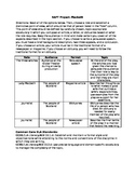 Macbeth RAFT with applicable Common Core Writing Standards