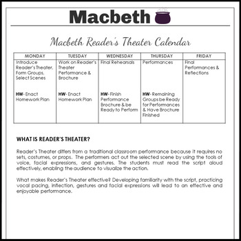 Macbeth Reader's Theater Performance Activity