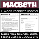 Macbeth Final Project as a Reader's Theater Performance Activity