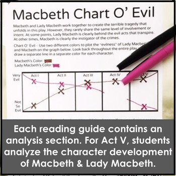 Macbeth Reading Guide Bundle for Any Unit Plan