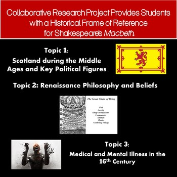 Macbeth Research Project:  Shakespeare's Influences and Play References