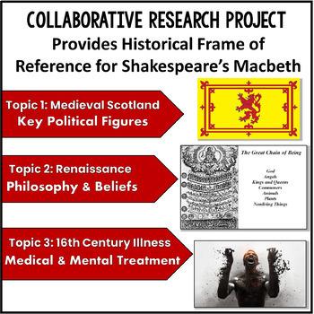 macbeth research topics