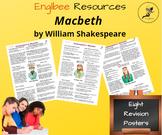 Macbeth Character Posters