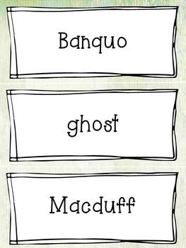 Shakespeare Macbeth Word Wall