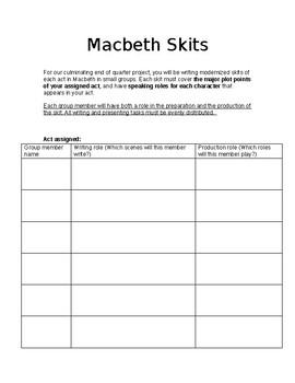 Macbeth Skits