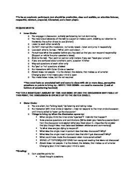 Macbeth Socratic Seminar/Fishbowl Discussion Assessment