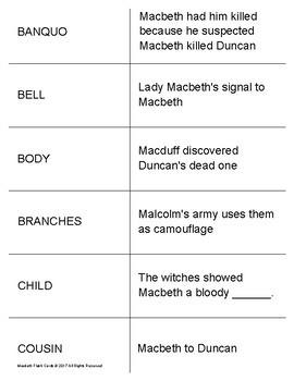 Macbeth Study Flash Cards