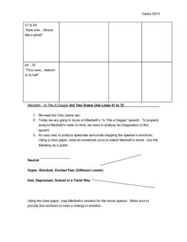 Macbeth - Text and Drama Study