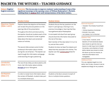 Macbeth: The Witches!