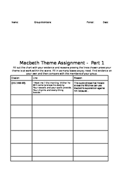 Macbeth Theme Project