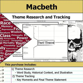 Macbeth - Theme Tracking Notes -  Etymology & Context Research