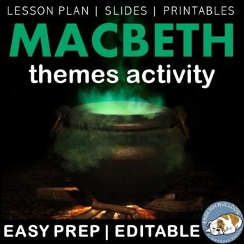 Macbeth Themes Textual Analysis Activity