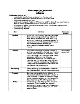 Macbeth Unit Plan - Lessons, Handouts, Assignments, and Rubrics